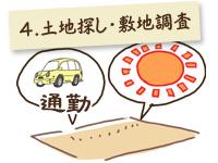 4.土地探し・敷地調査