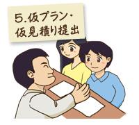 5.仮プラン・仮見積り提出